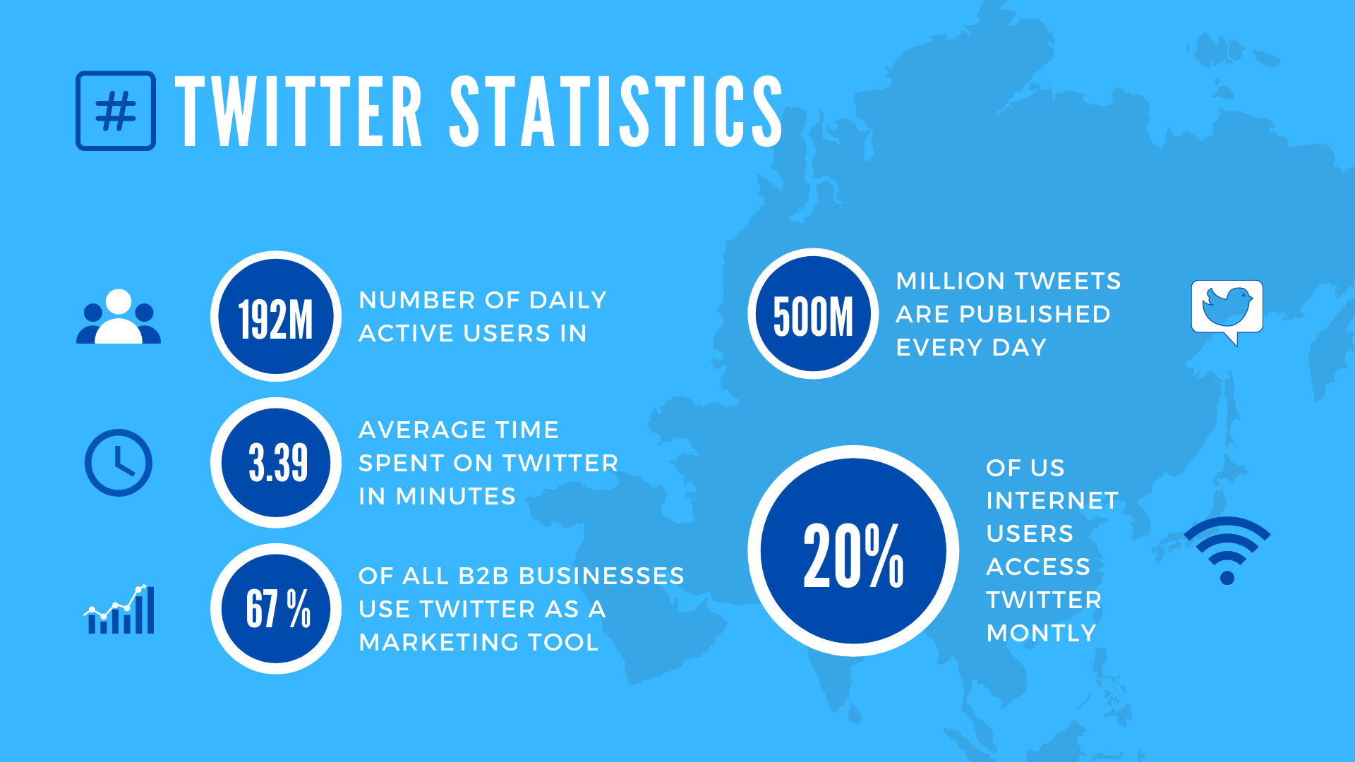 Twitter Stats.png